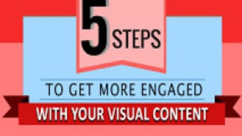 Increase your Visual Content Engagement