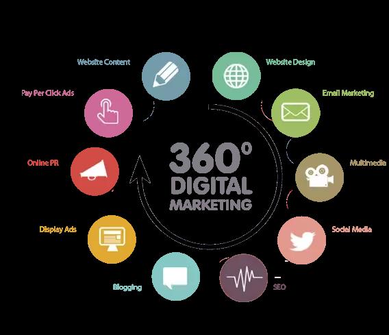 MyDigital360 Ad2brand Services Pune