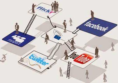 Virtual community & e loyalty